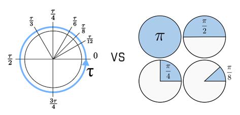 Tau vs Pi